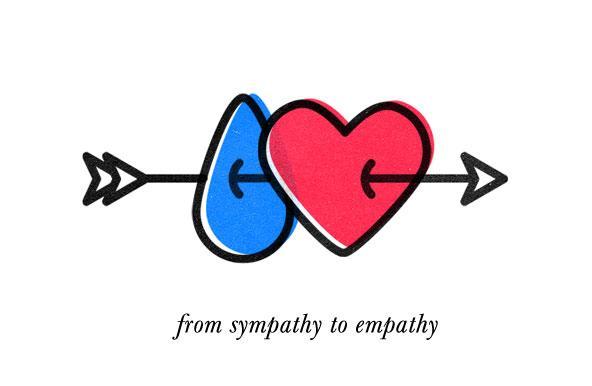 sympathy-empathy